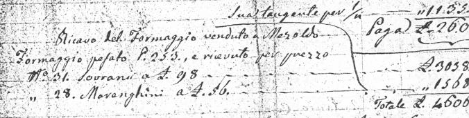 Pescegallo-registro
